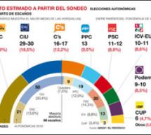 Iniciativa i el nou escenari electoral